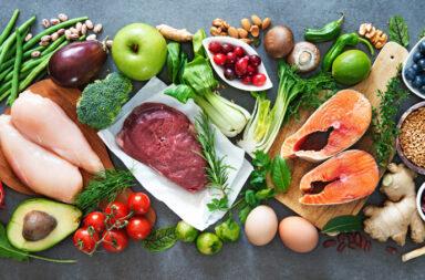 voedselconsumptiepeiling